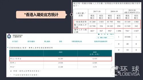揭秘,香港专才计划适用人群解读